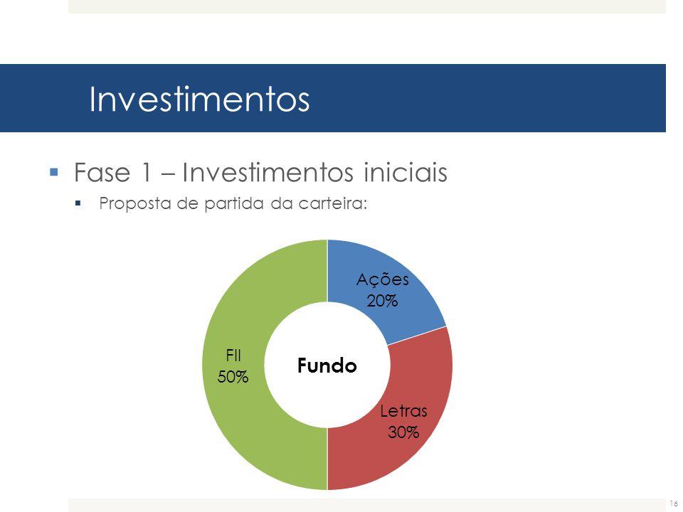 Investimentos 16  Fase 1 – Investimentos iniciais  Proposta de partida da carteira: