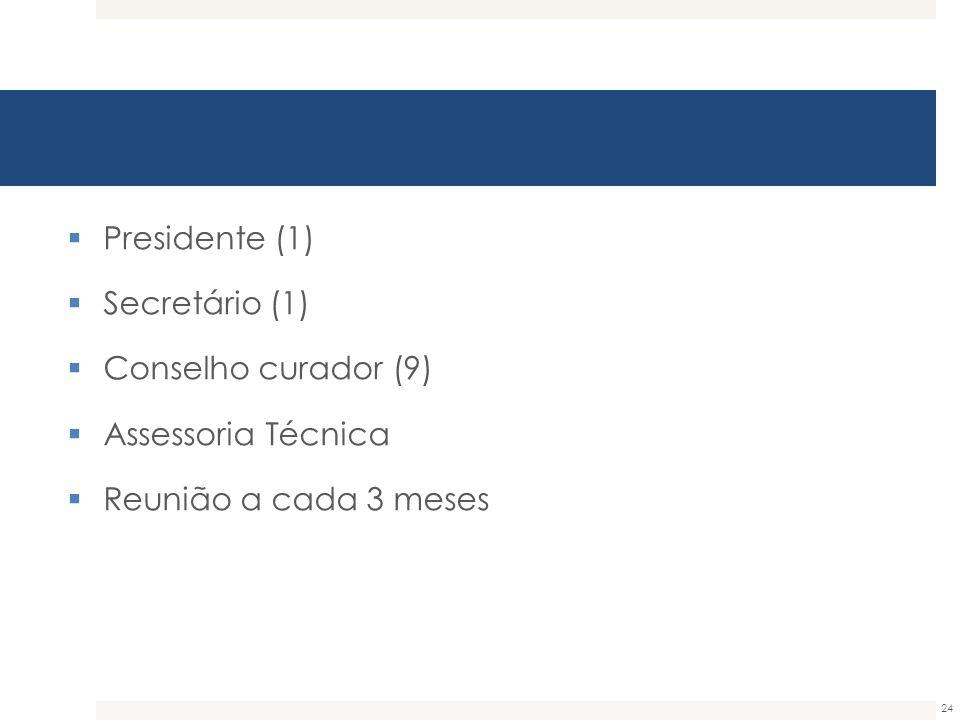  Presidente (1)  Secretário (1)  Conselho curador (9)  Assessoria Técnica  Reunião a cada 3 meses 24