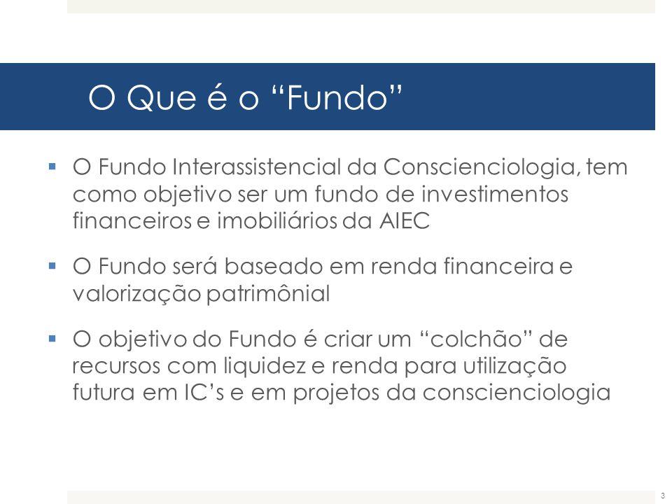"""O Que é o """"Fundo"""" 3  O Fundo Interassistencial da Conscienciologia, tem como objetivo ser um fundo de investimentos financeiros e imobiliários da AIE"""