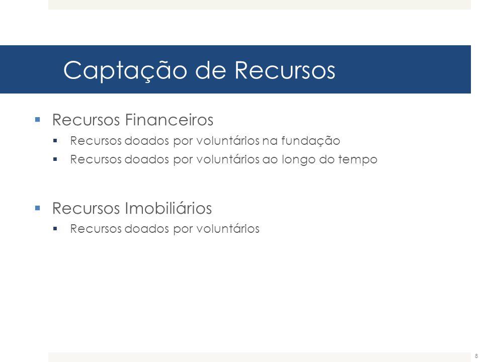 Captação de Recursos 8  Recursos Financeiros  Recursos doados por voluntários na fundação  Recursos doados por voluntários ao longo do tempo  Recu