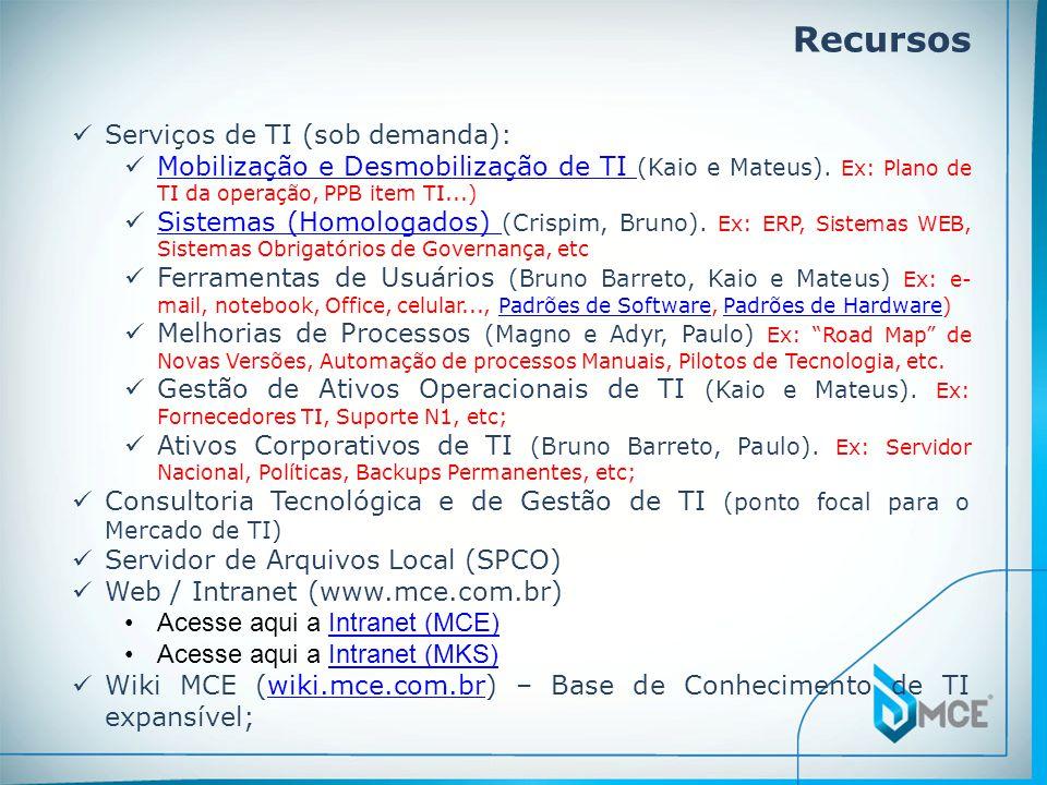 Recursos  Serviços de TI (sob demanda):  Mobilização e Desmobilização de TI (Kaio e Mateus).