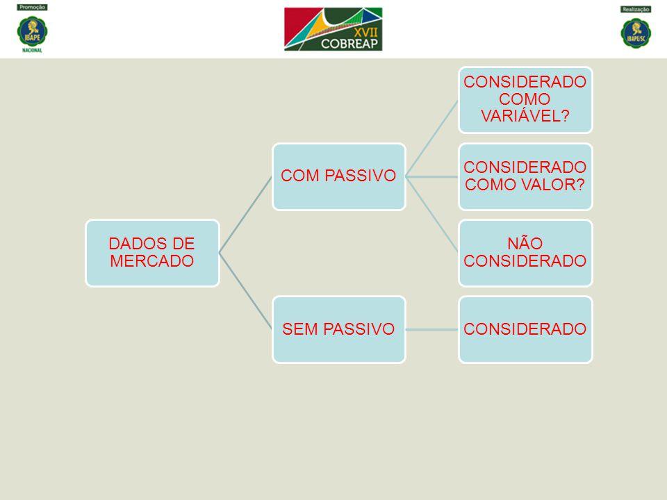 DADOS DE MERCADO COM PASSIVO CONSIDERADO COMO VARIÁVEL.