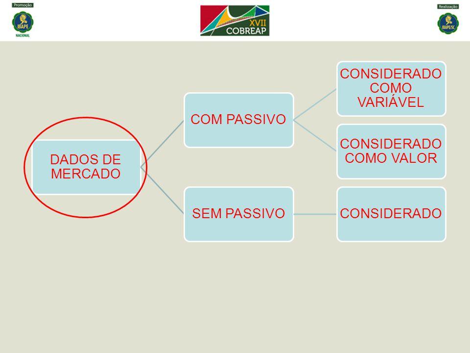 DADOS DE MERCADO COM PASSIVO CONSIDERADO COMO VARIÁVEL CONSIDERADO COMO VALOR SEM PASSIVOCONSIDERADO