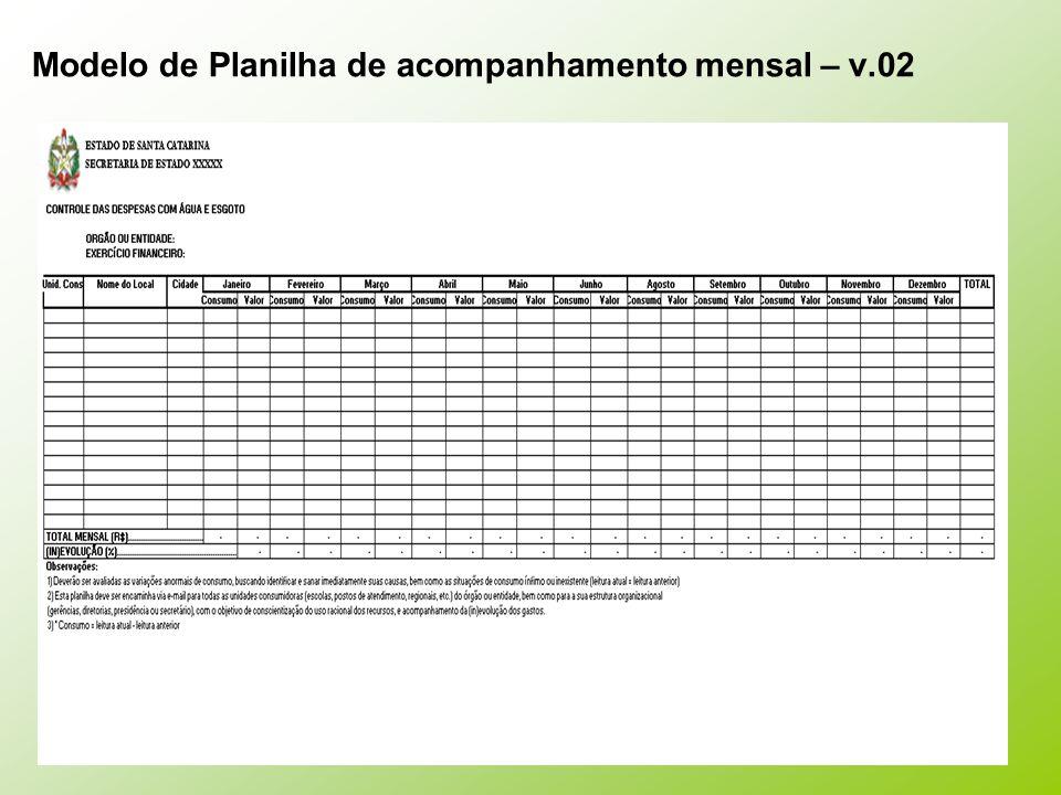 Modelo de Planilha de acompanhamento mensal – v.02