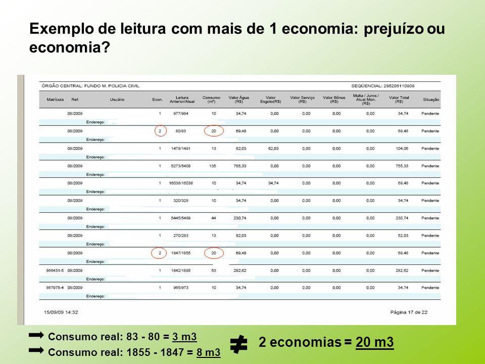 Exemplo de leitura com mais de 1 economia: prejuízo ou economia? Consumo real: 83 - 80 = 3 m3 Consumo real: 1855 - 1847 = 8 m3 2 economias = 20 m3