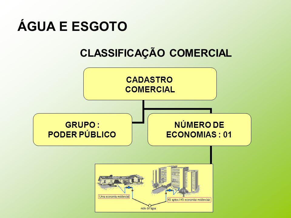 ÁGUA E ESGOTO CLASSIFICAÇÃO COMERCIAL CADASTRO COMERCIAL GRUPO : PODER PÚBLICO NÚMERO DE ECONOMIAS : 01