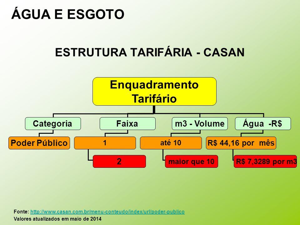 ÁGUA E ESGOTO ESTRUTURA TARIFÁRIA - CASAN Enquadramento Tarifário CategoriaFaixam3 - VolumeÁgua -R$ Poder Público 1 2 até 10 maior que 10 R$ 44,16 por