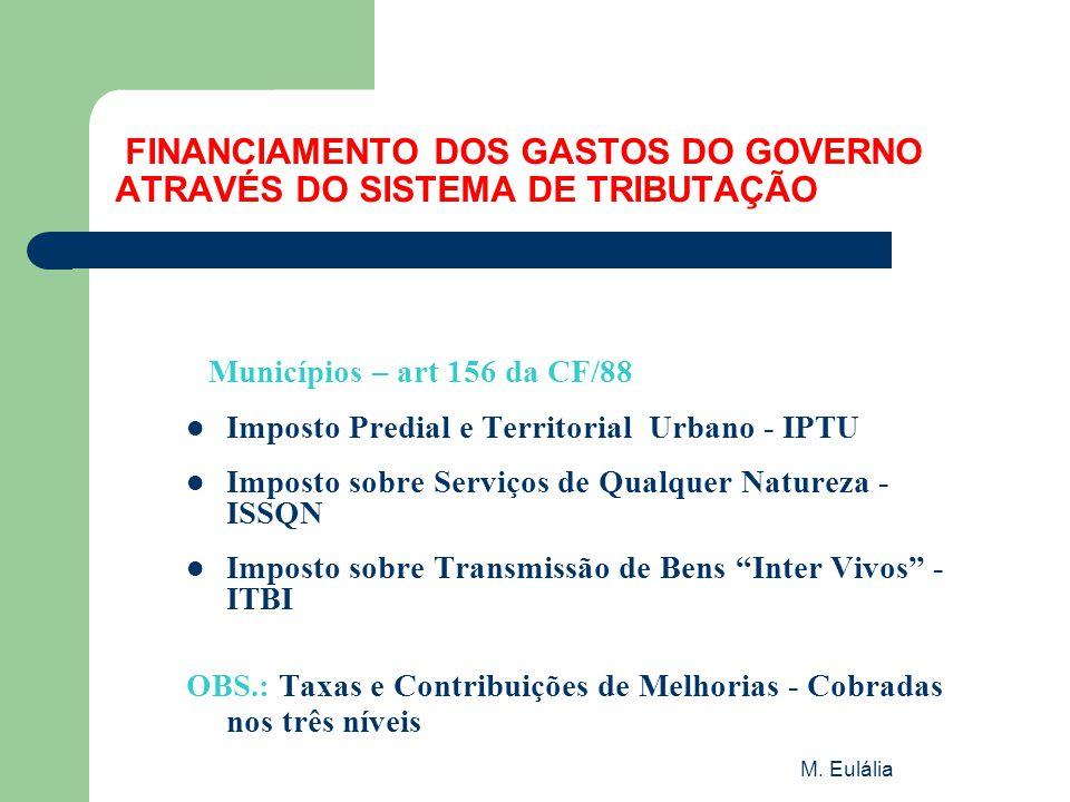 M. Eulália FINANCIAMENTO DOS GASTOS DO GOVERNO ATRAVÉS DO SISTEMA DE TRIBUTAÇÃO Municípios – art 156 da CF/88  Imposto Predial e Territorial Urbano -