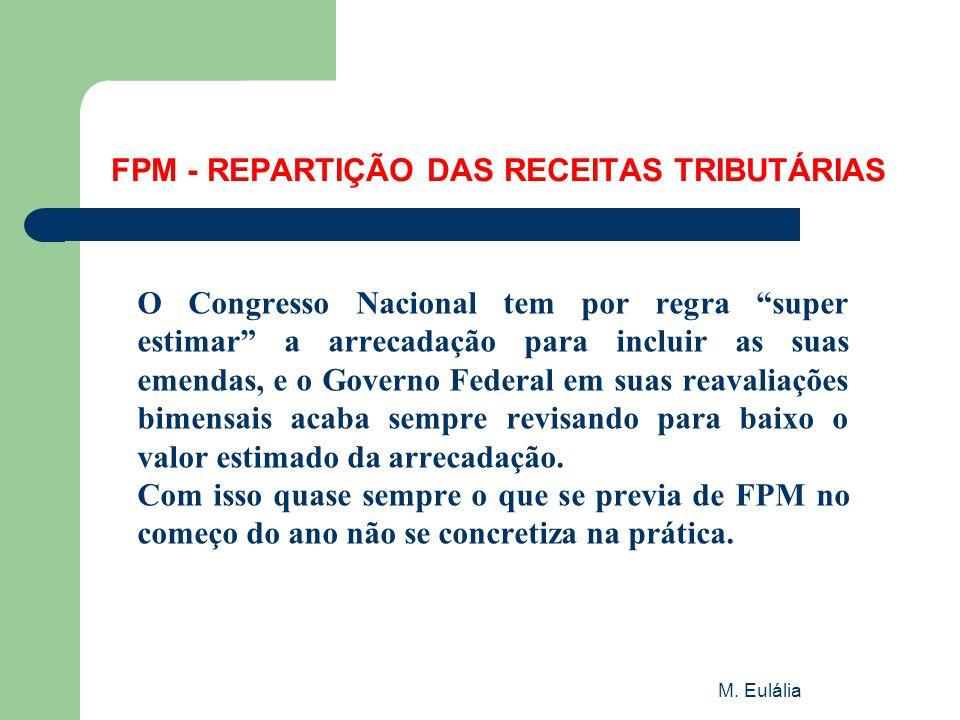 """M. Eulália FPM - REPARTIÇÃO DAS RECEITAS TRIBUTÁRIAS O Congresso Nacional tem por regra """"super estimar"""" a arrecadação para incluir as suas emendas, e"""