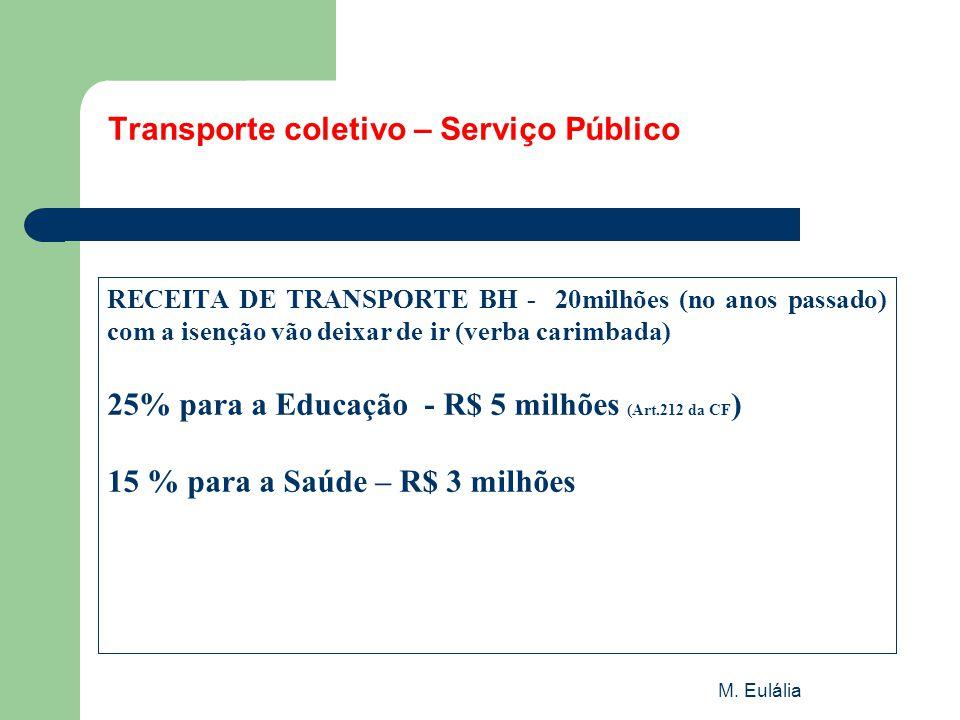 M. Eulália Transporte coletivo – Serviço Público RECEITA DE TRANSPORTE BH - 20milhões (no anos passado) com a isenção vão deixar de ir (verba carimbad