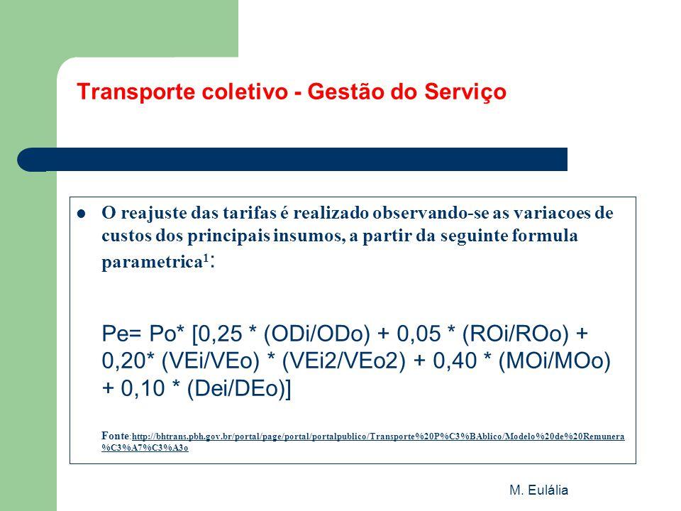 M. Eulália Transporte coletivo - Gestão do Serviço  O reajuste das tarifas é realizado observando-se as variacoes de custos dos principais insumos, a