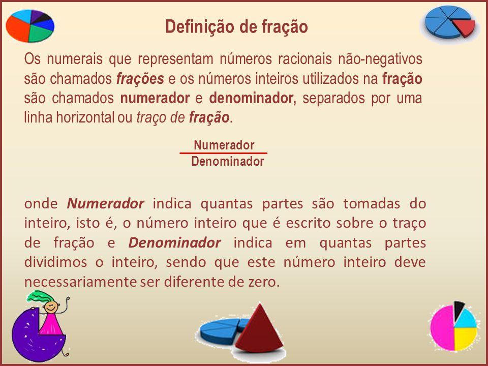 Definição de fração Os numerais que representam números racionais não-negativos são chamados frações e os números inteiros utilizados na fração são ch