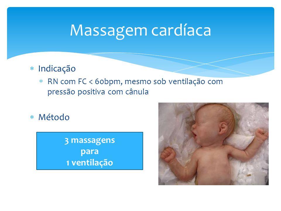  Indicação  RN com FC < 60bpm, mesmo sob ventilação com pressão positiva com cânula  Método Massagem cardíaca 3 massagens para 1 ventilação