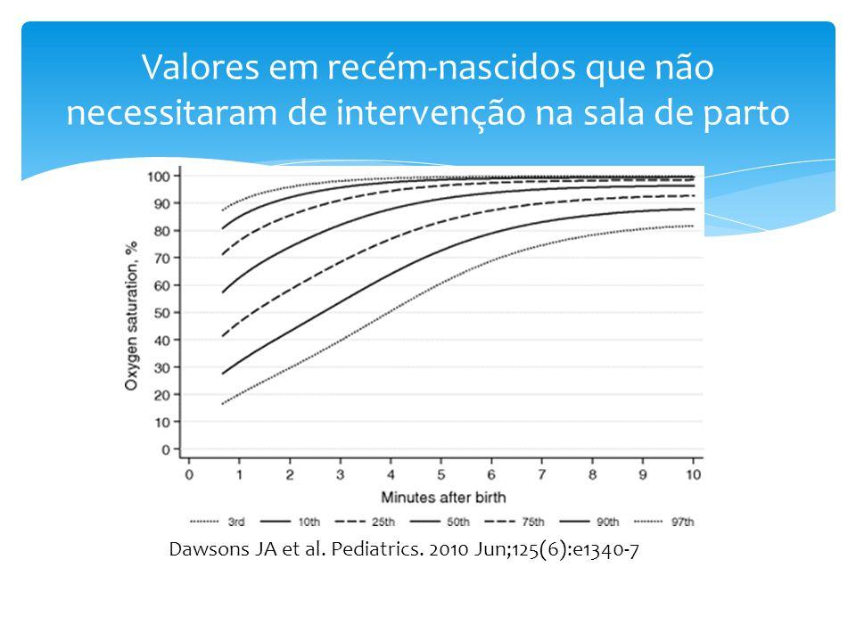 Valores em recém-nascidos que não necessitaram de intervenção na sala de parto Dawsons JA et al. Pediatrics. 2010 Jun;125(6):e1340-7