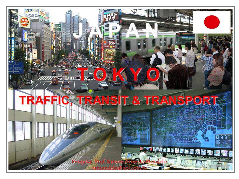 Urban Transportation – subway trains Pesquisa: Prof. Ramon Armesto Mondelo ramondelo@uol.com.br