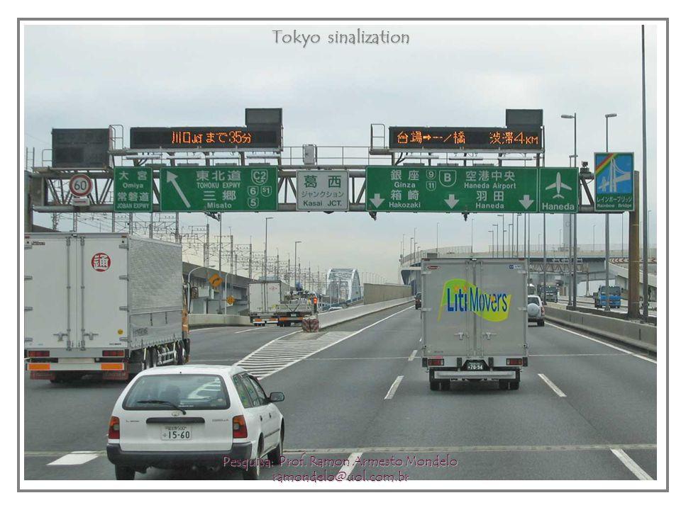 Tokyo sinalization Pesquisa: Prof. Ramon Armesto Mondelo ramondelo@uol.com.br