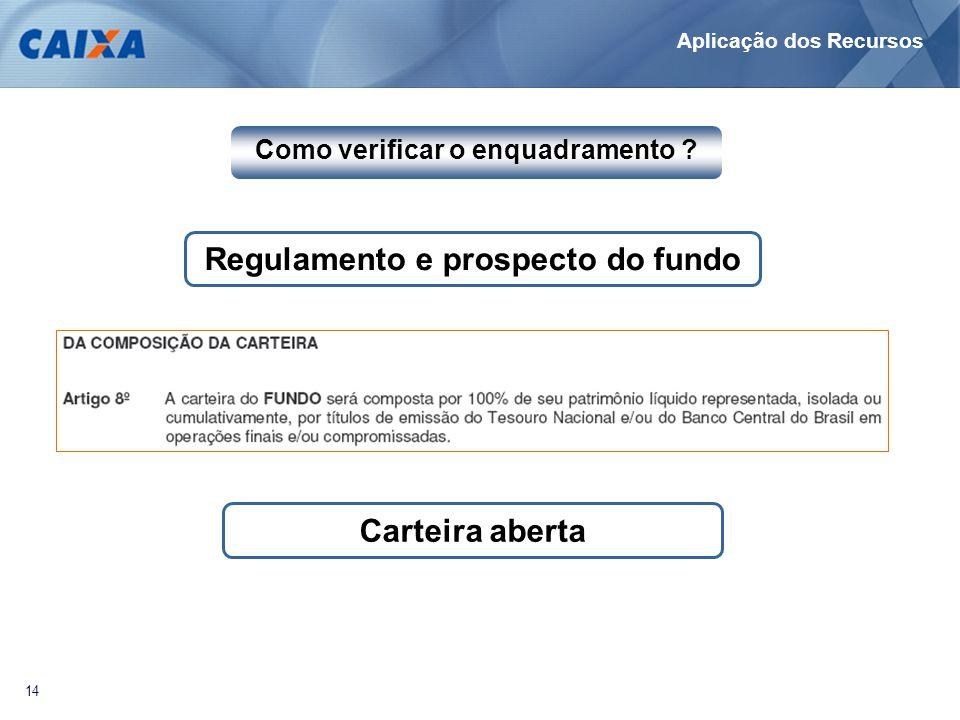14 Aplicação dos Recursos Como verificar o enquadramento ? Regulamento e prospecto do fundo Carteira aberta