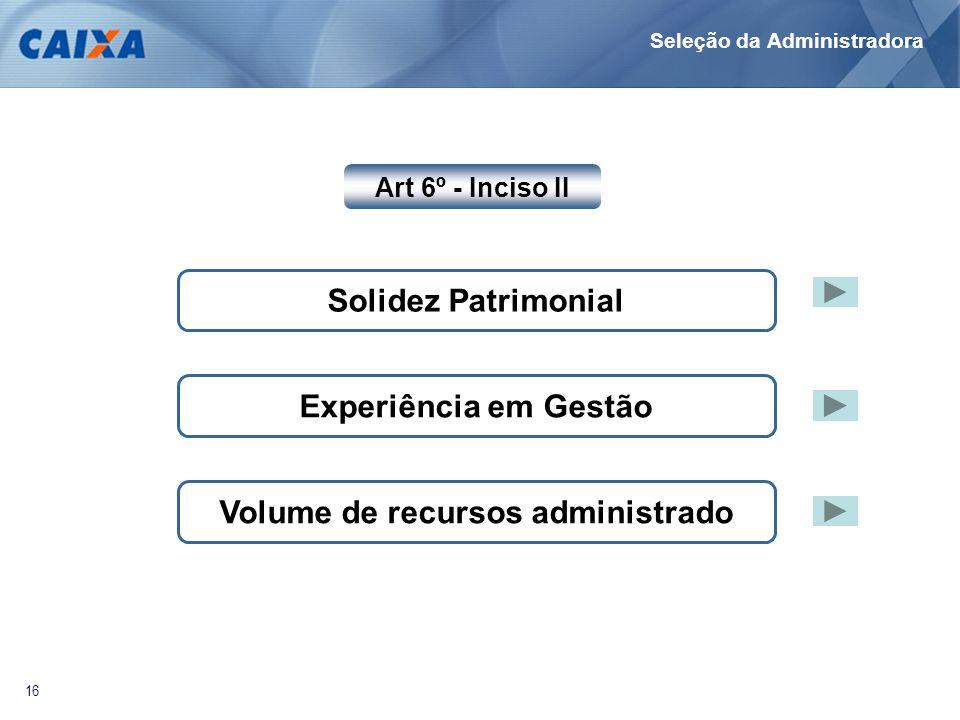 16 Experiência em Gestão Solidez Patrimonial Volume de recursos administrado Art 6º - Inciso II Seleção da Administradora