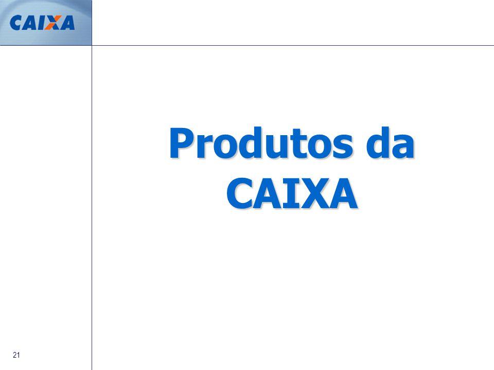 21 Produtos da CAIXA