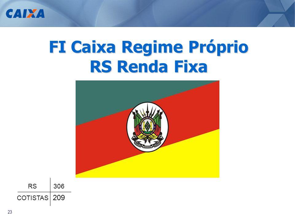 23 FI Caixa Regime Próprio RS Renda Fixa COTISTAS RS 306 209