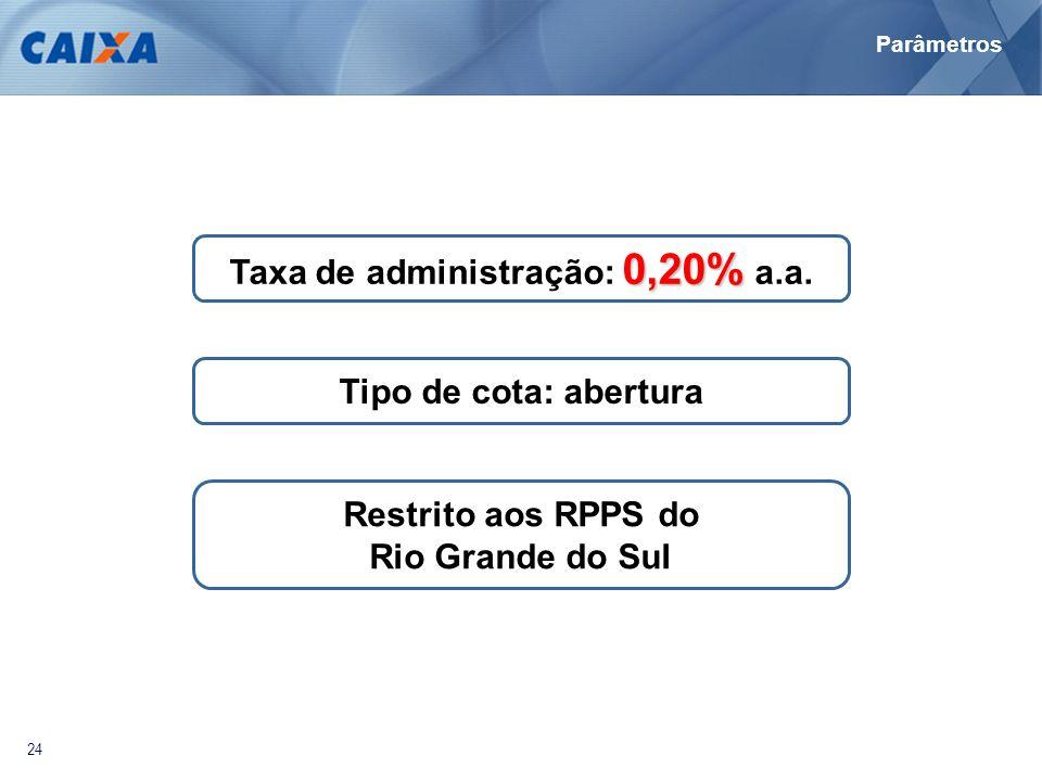 24 0,20% Taxa de administração: 0,20% a.a. Restrito aos RPPS do Rio Grande do Sul Tipo de cota: abertura Parâmetros