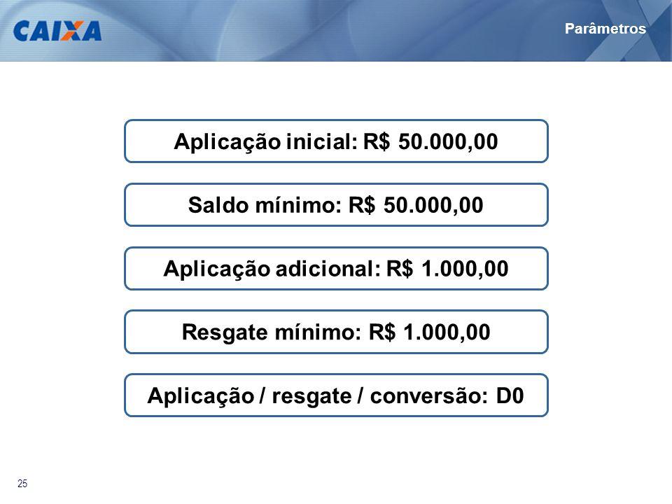 25 Aplicação inicial: R$ 50.000,00 Aplicação adicional: R$ 1.000,00 Aplicação / resgate / conversão: D0 Saldo mínimo: R$ 50.000,00 Resgate mínimo: R$