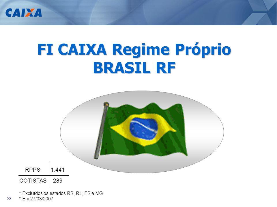 28 FI CAIXA Regime Próprio BRASIL RF COTISTAS RPPS 1.441 289 * Excluídos os estados RS, RJ, ES e MG. * Em 27/03/2007