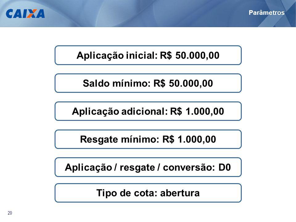 29 Aplicação inicial: R$ 50.000,00 Aplicação adicional: R$ 1.000,00 Aplicação / resgate / conversão: D0 Saldo mínimo: R$ 50.000,00 Resgate mínimo: R$