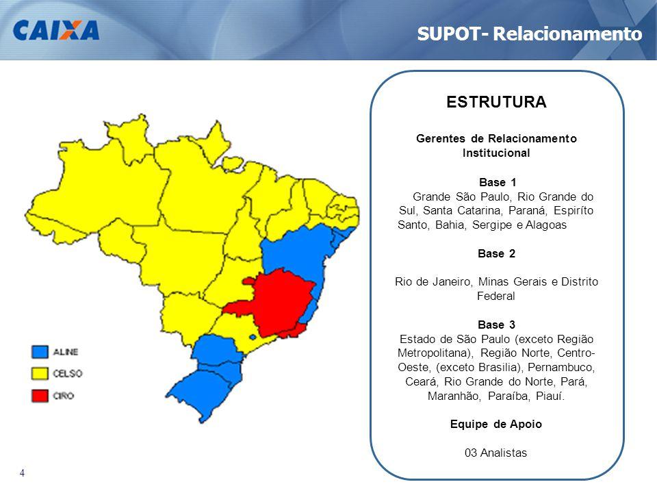 4 SUPOT- Relacionamento ESTRUTURA Gerentes de Relacionamento Institucional Base 1 Grande São Paulo, Rio Grande do Sul, Santa Catarina, Paraná, Espirít