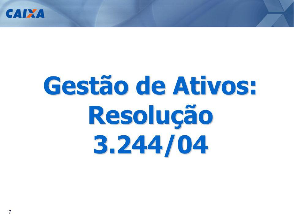 7 Gestão de Ativos: Resolução3.244/04