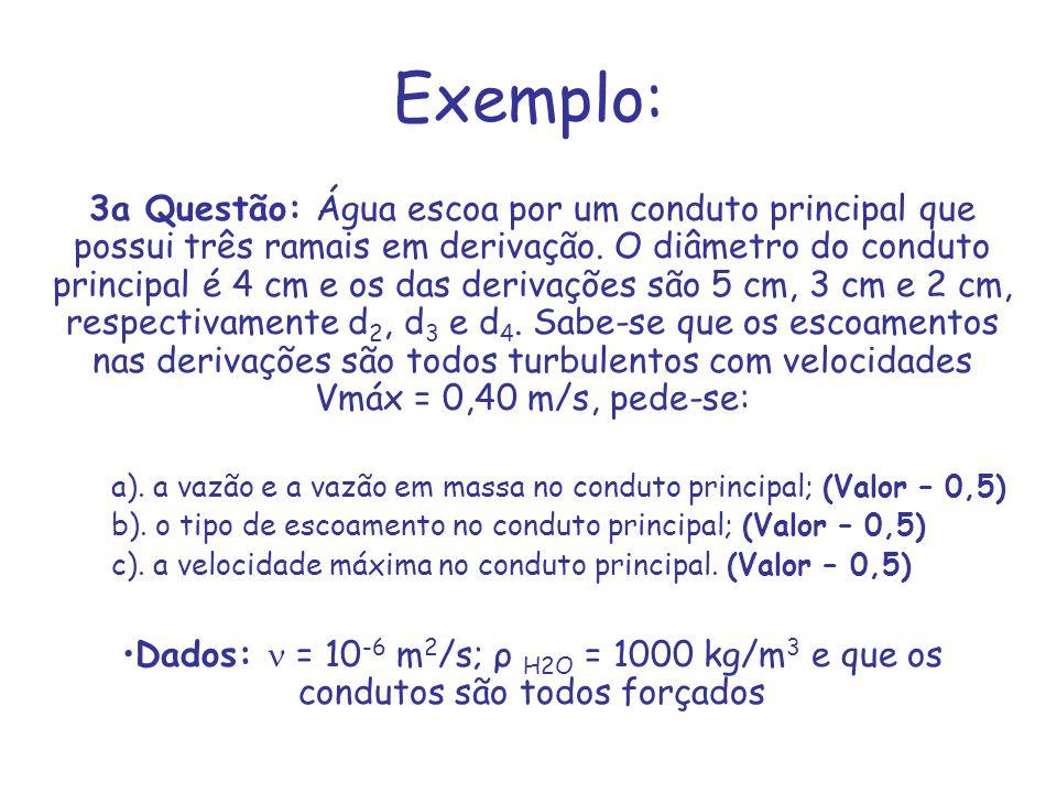 Exemplo: 3a Questão: Água escoa por um conduto principal que possui três ramais em derivação.