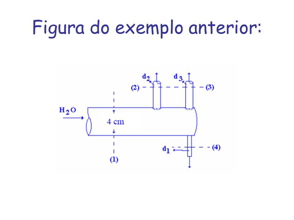 Figura do exemplo anterior: