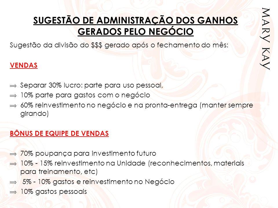 SUGESTÃO DE ADMINISTRAÇÃO DOS GANHOS GERADOS PELO NEGÓCIO Sugestão da divisão do $$$ gerado após o fechamento do mês: VENDAS  Separar 30% lucro: part
