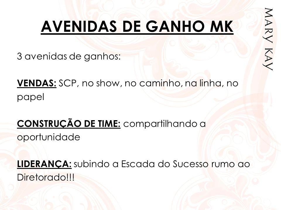 AVENIDAS DE GANHO MK 3 avenidas de ganhos: VENDAS: SCP, no show, no caminho, na linha, no papel CONSTRUÇÃO DE TIME: compartilhando a oportunidade LIDE