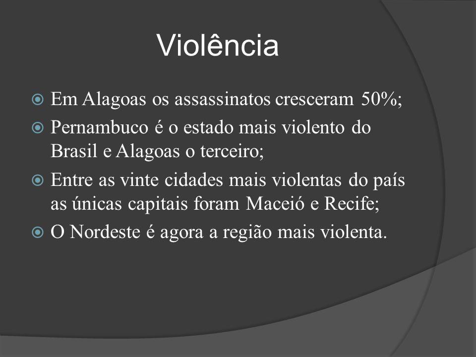 Violência  Em Alagoas os assassinatos cresceram 50%;  Pernambuco é o estado mais violento do Brasil e Alagoas o terceiro;  Entre as vinte cidades m