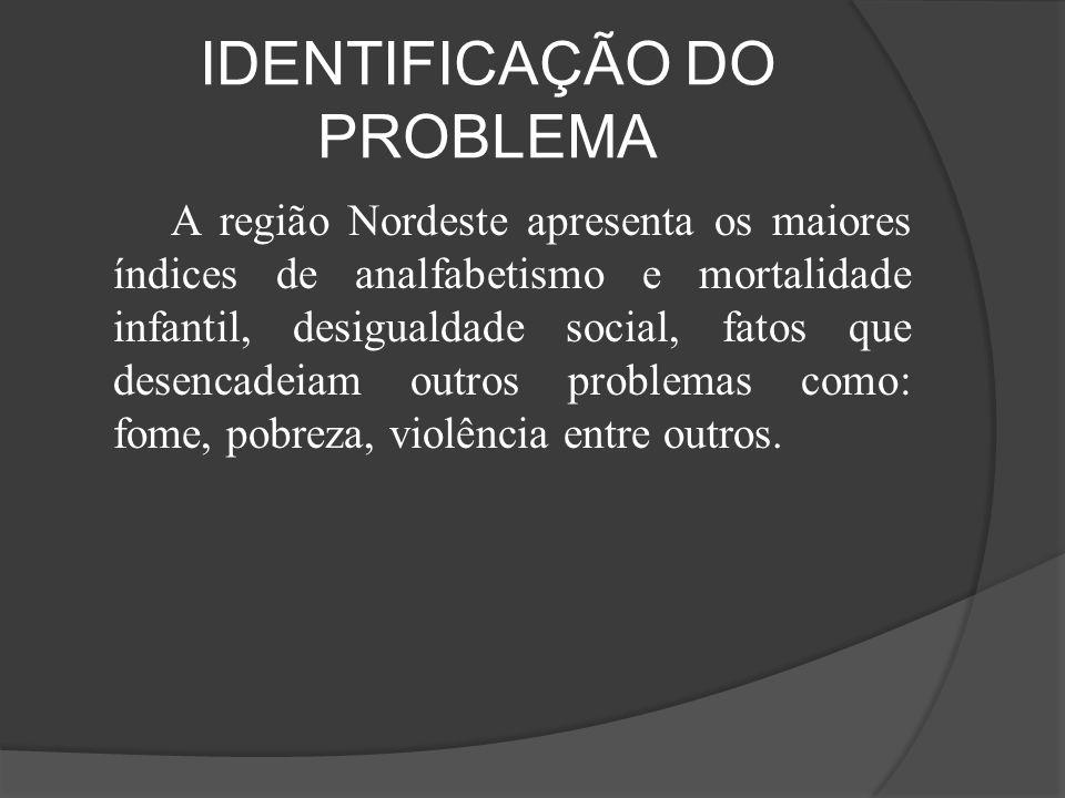 IDENTIFICAÇÃO DO PROBLEMA A região Nordeste apresenta os maiores índices de analfabetismo e mortalidade infantil, desigualdade social, fatos que desen