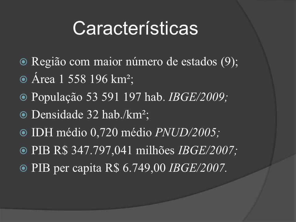 Características  Região com maior número de estados (9);  Área 1 558 196 km²;  População 53 591 197 hab. IBGE/2009;  Densidade 32 hab./km²;  IDH