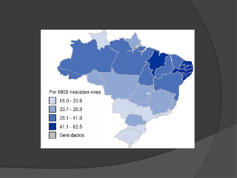 Pobreza  O Nordeste abriga metade da população pobre do Brasil;  A grande desigualdade é o principal fator para que haja a pobreza;  O Nordeste ainda é a região menos industrializada, o que implica na falta de empregos, fato que aumenta a miséria.
