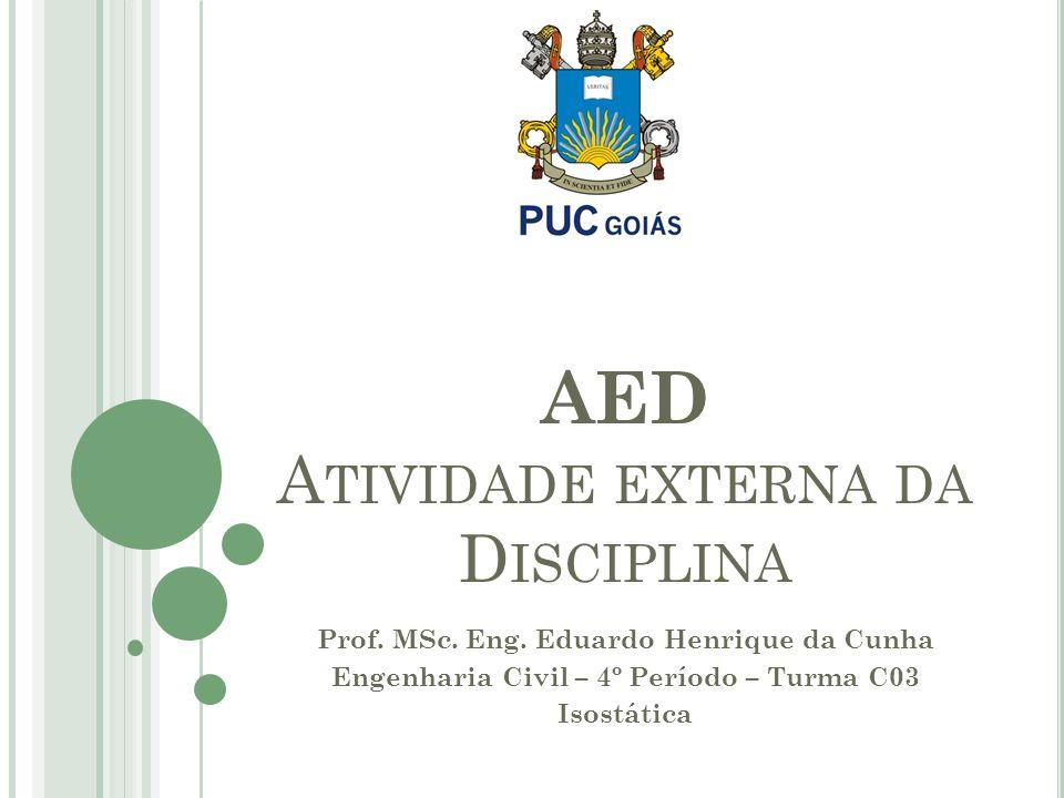Prof. MSc. Eng. Eduardo Henrique da Cunha Engenharia Civil – 4º Período – Turma C03 Isostática AED A TIVIDADE EXTERNA DA D ISCIPLINA