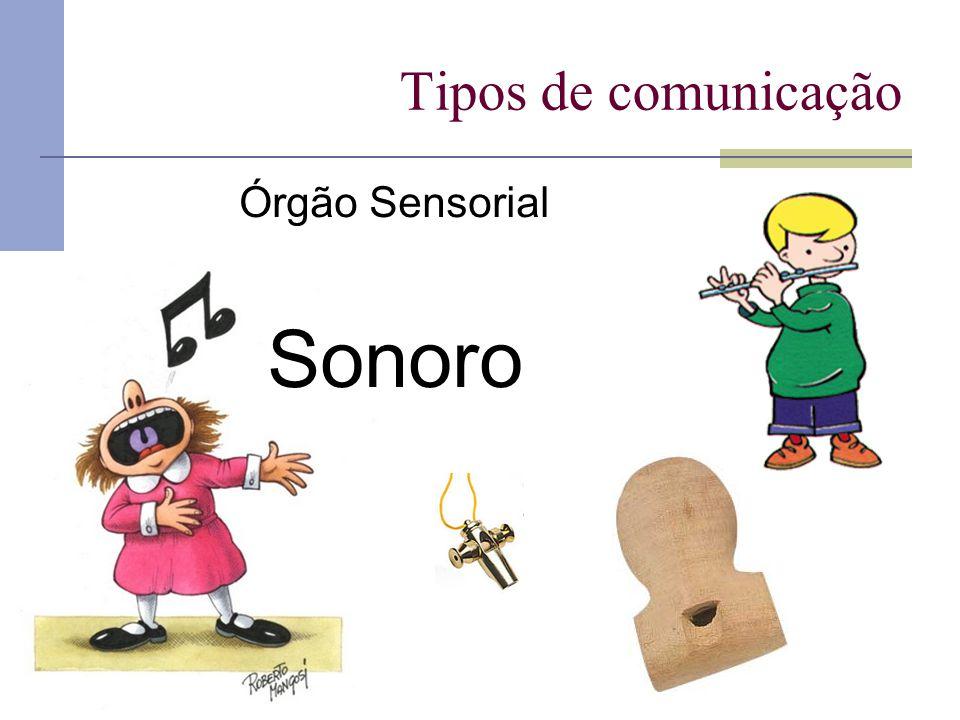 Tipos de comunicação Órgão Sensorial Sonoro