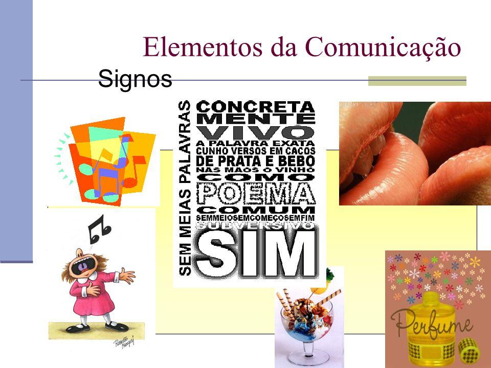 Elementos da Comunicação Signos