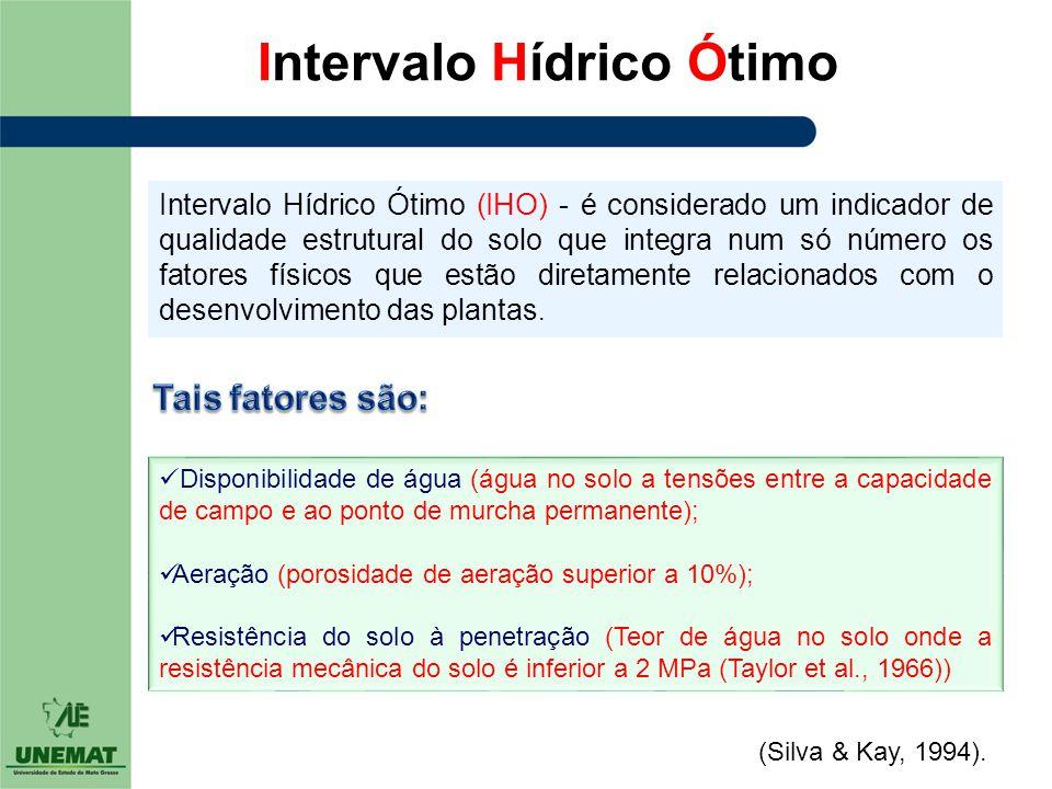 Intervalo Hídrico Ótimo Intervalo Hídrico Ótimo (IHO) - é considerado um indicador de qualidade estrutural do solo que integra num só número os fatore