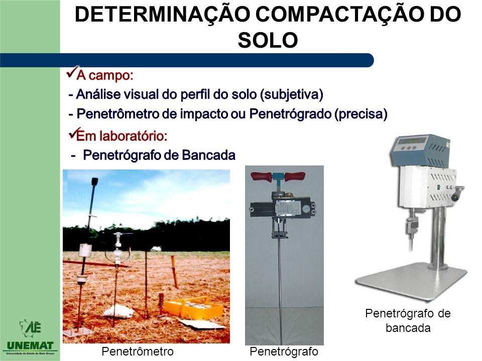 DETERMINAÇÃO COMPACTAÇÃO DO SOLO PenetrômetroPenetrógrafo Penetrógrafo de bancada