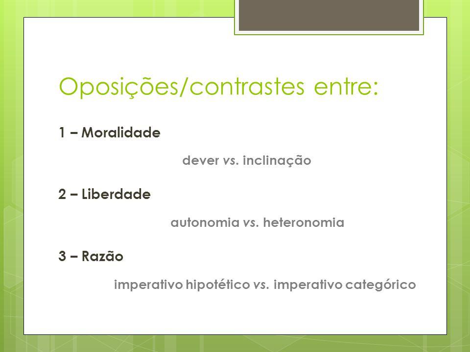 Oposições/contrastes entre: 1 – Moralidade dever vs. inclinação 2 – Liberdade autonomia vs. heteronomia 3 – Razão imperativo hipotético vs. imperativo