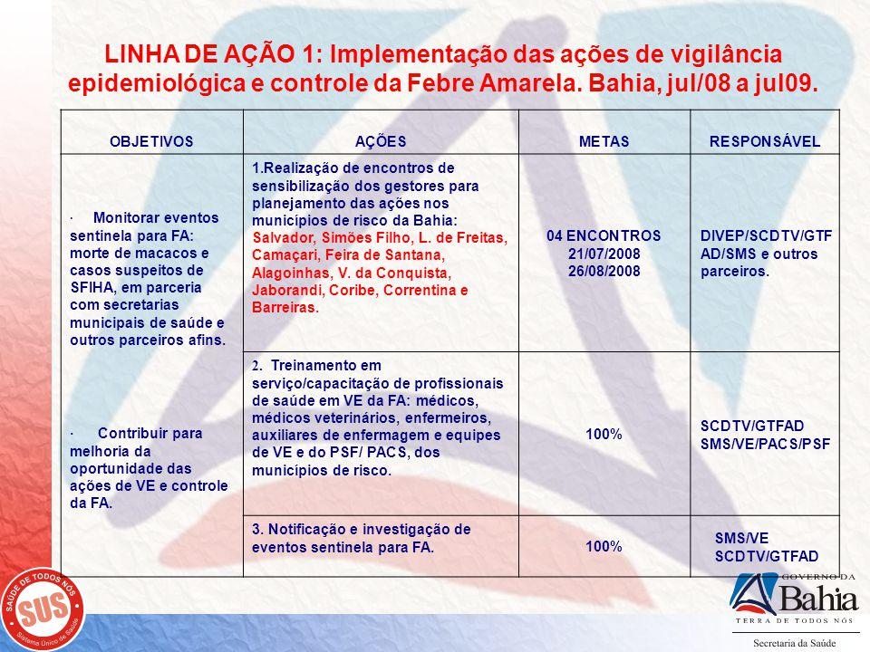 LINHA DE AÇÃO 1: Implementação das ações de vigilância epidemiológica e controle da Febre Amarela. Bahia, jul/08 a jul09. OBJETIVOSAÇÕESMETASRESPONSÁV
