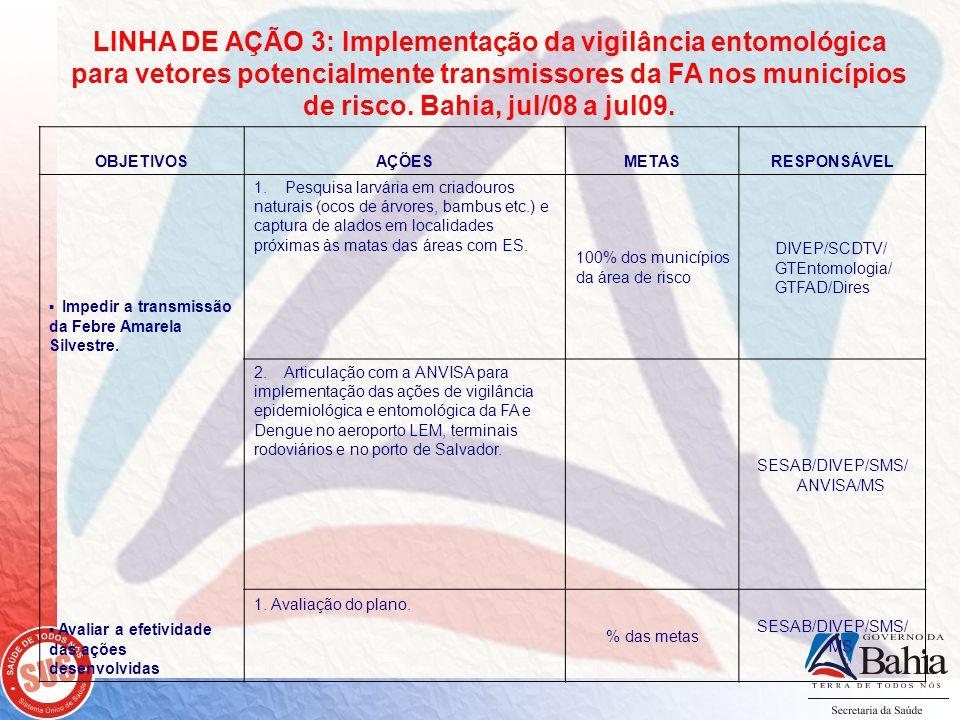 LINHA DE AÇÃO 3: Implementação da vigilância entomológica para vetores potencialmente transmissores da FA nos municípios de risco. Bahia, jul/08 a jul
