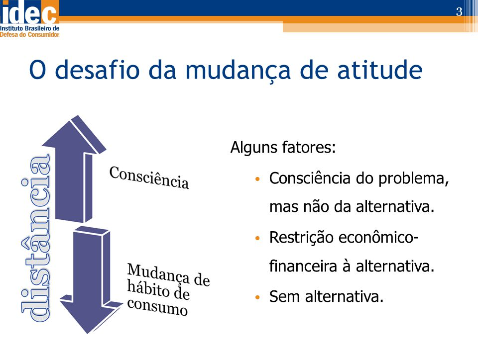O desafio da mudança de atitude Alguns fatores: • Consciência do problema, mas não da alternativa. • Restrição econômico- financeira à alternativa. •