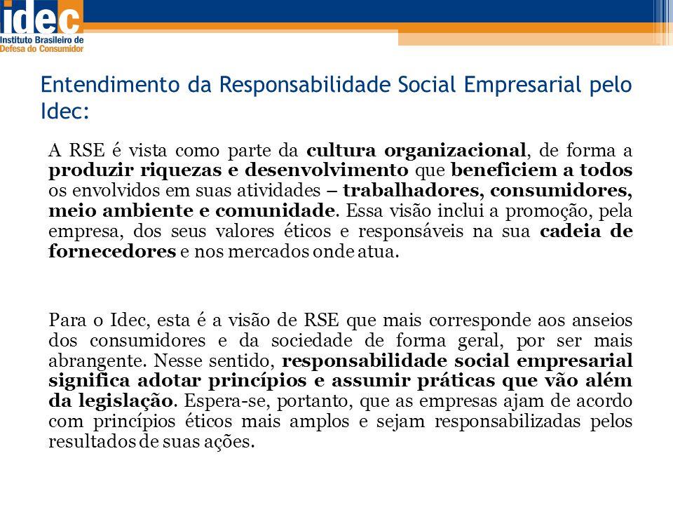 Entendimento da Responsabilidade Social Empresarial pelo Idec: A RSE é vista como parte da cultura organizacional, de forma a produzir riquezas e dese