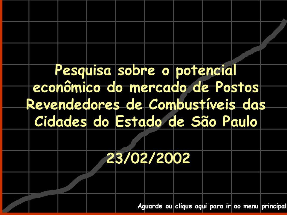 Pesquisa sobre o potencial econômico do mercado de Postos Revendedores de Combustíveis das Cidades do Estado de São Paulo 23/02/2002 Aguarde ou clique aqui para ir ao menu principal