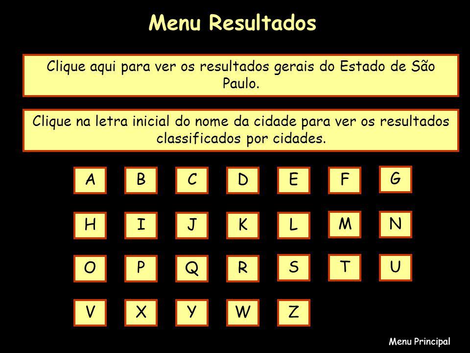 Menu Resultados Clique aqui para ver os resultados gerais do Estado de São Paulo. Clique na letra inicial do nome da cidade para ver os resultados cla
